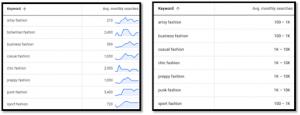 google keyword planner free vs premium 300x115 - google-keyword-planner-free-vs-premium